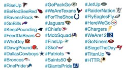 The NFL's new Twitter hashtags